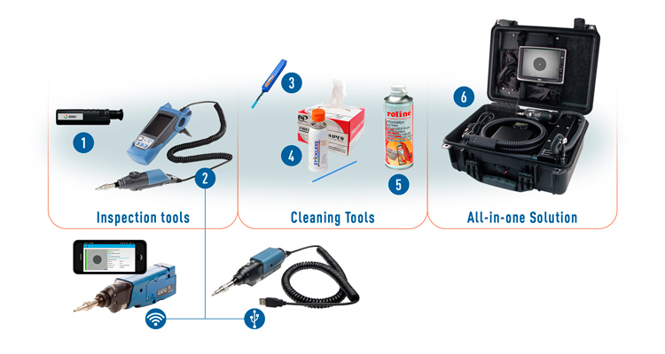 Fiber Cleaning Products