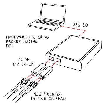 profishark-10g-connection-sketch
