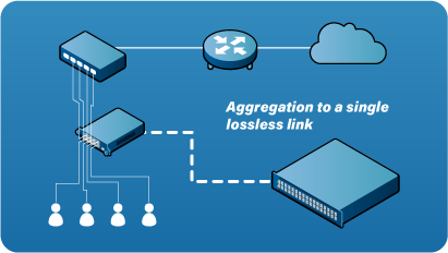 Lossless Aggregation