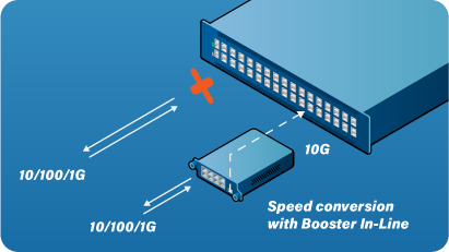 Speed conversion with Booster In-Line