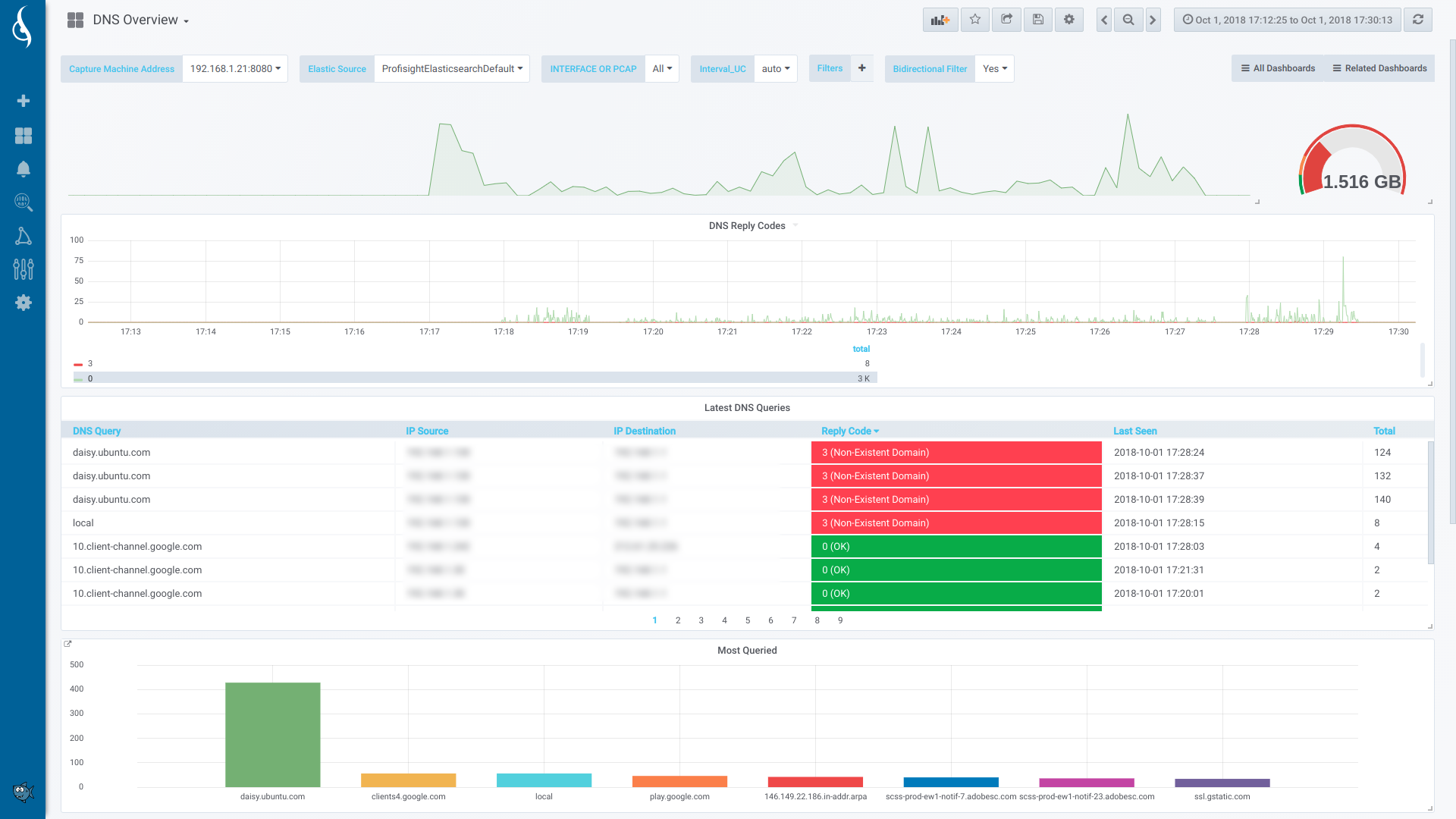 ProfiSight-Dashboards-APM-DNS