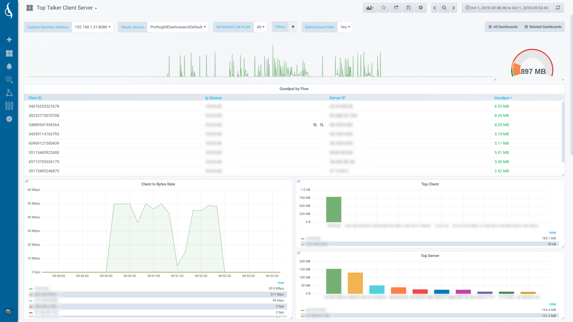 ProfiSight-Dashboards-Hosts-Top-Talkers