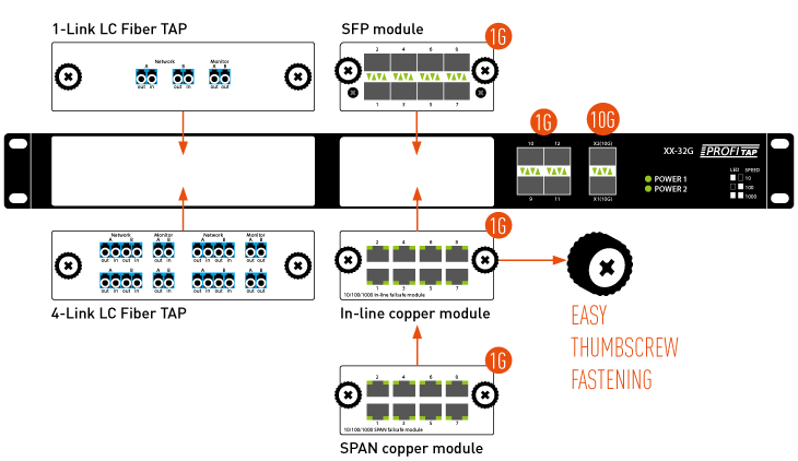 XX-32G-Application